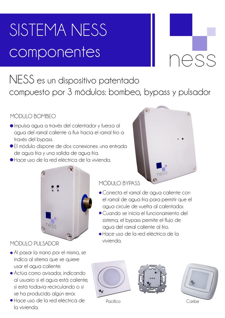 Componentes del sistema de ahorro de agua NESS: módulo de bombeo, módulo de bypass y módulo pulsador   #NESS #ahorro #agua #naturaleza #confort #sostenibilidad  #tecnología #idea #invento #producto #diseñoindustrial