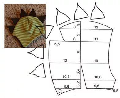 выкройка детской шапки из флиса: 25 тыс изображений найдено в Яндекс.Картинках