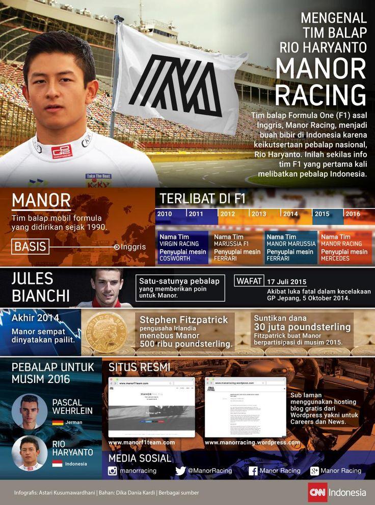 Mengenal Tim Balap Rio Haryanto, Manor Racing