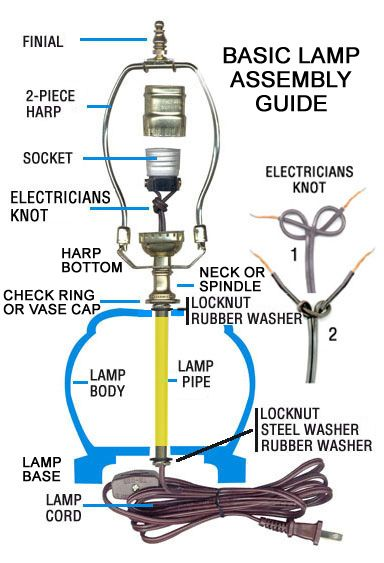 17 Best Images About Electrical Wiring On Pinterest The