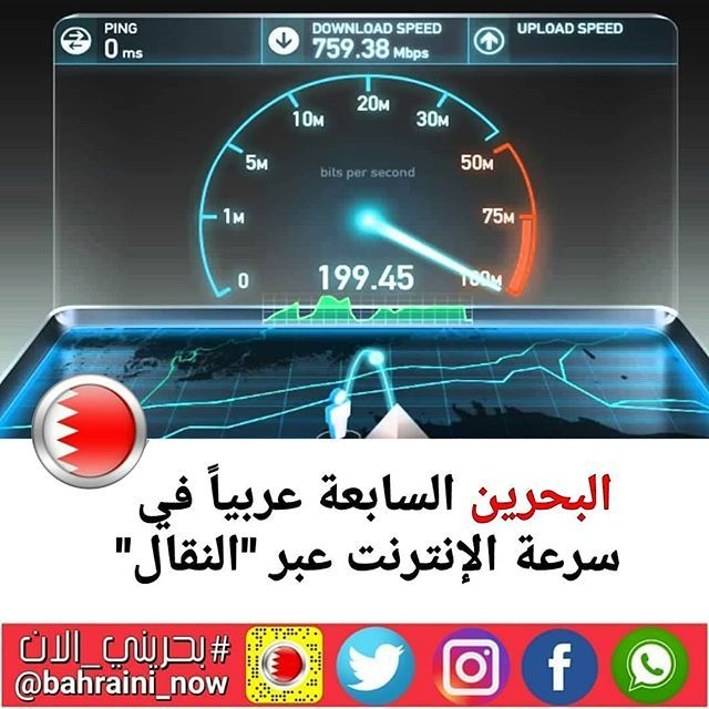 البحرين السابعة عربيا في سرعة الإنترنت عبر النقال الثلثاء 18 يونيو 2019 حصدت البحرين المركز السابع على مستوى الدول العربية والمرتبة الـ 57 عا Vehicle Gauge