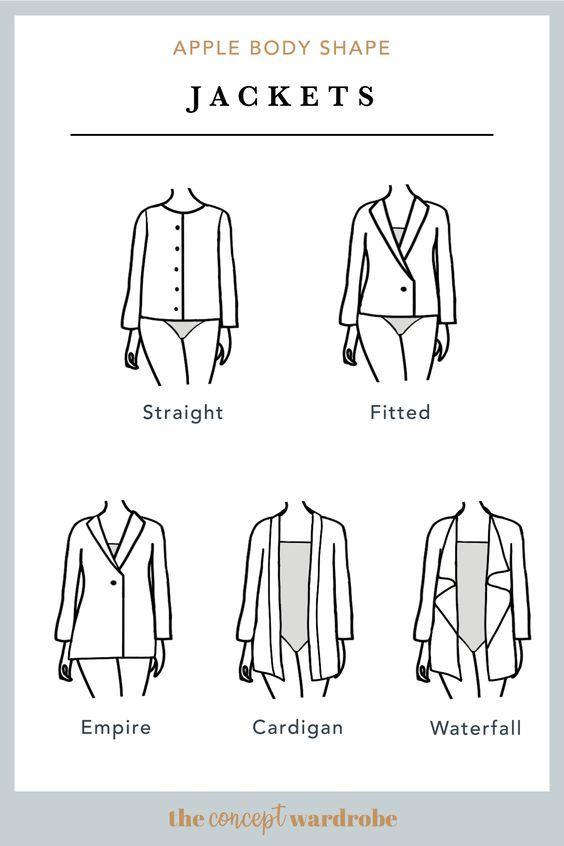 Pin by Lisa Sabadin-Nakamura on Apple shape dressing tips