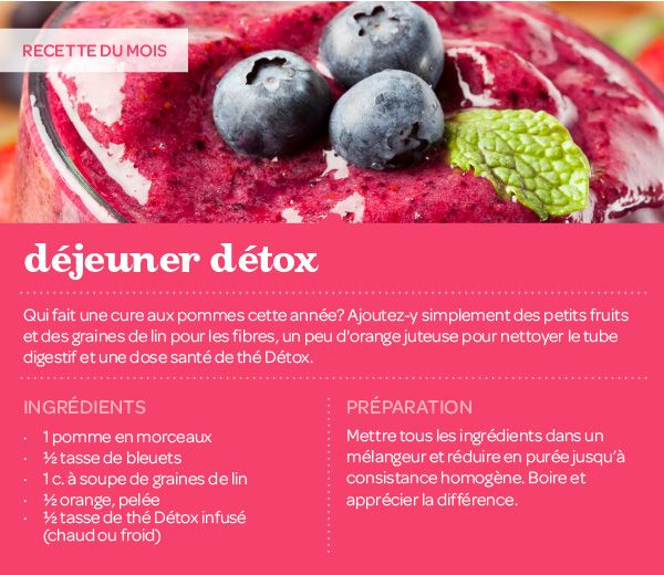 Déjeuner Detox recipe - DAVID'S TEA