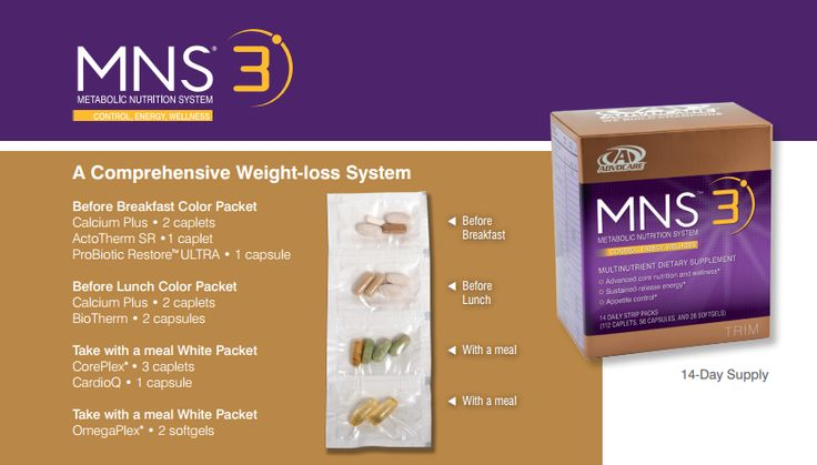 MNS 3 supplements