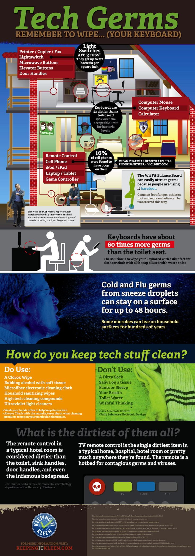 Tech Germs