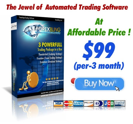 Forex automated trading strategy generator