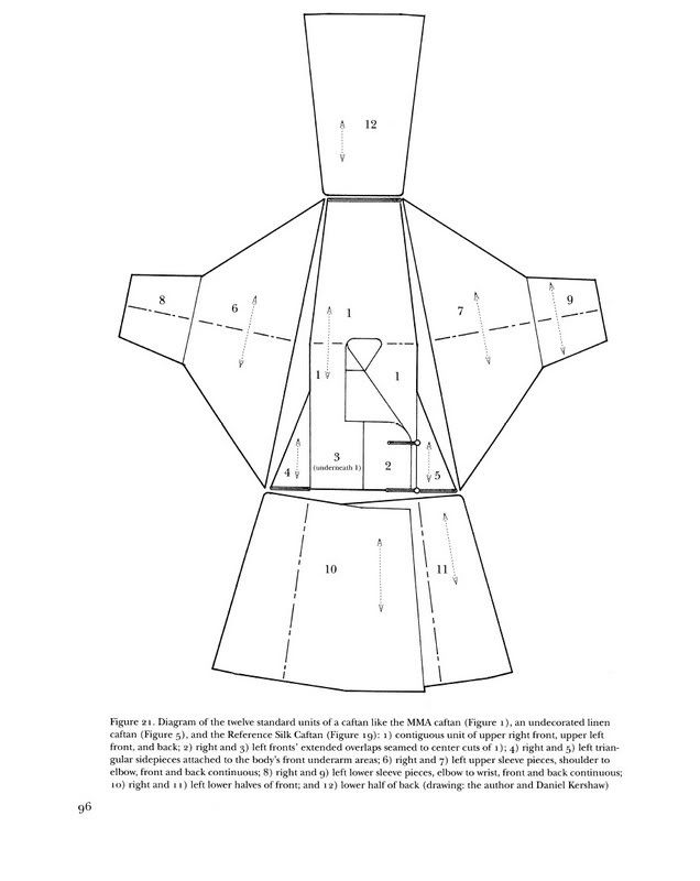 """Pattern from Nobuko Kajitani """"A Man's Caftan and Leggings from the North Caucasus of the Eighth to Tenth Century"""" in Metropolitan Museum Journal 36"""