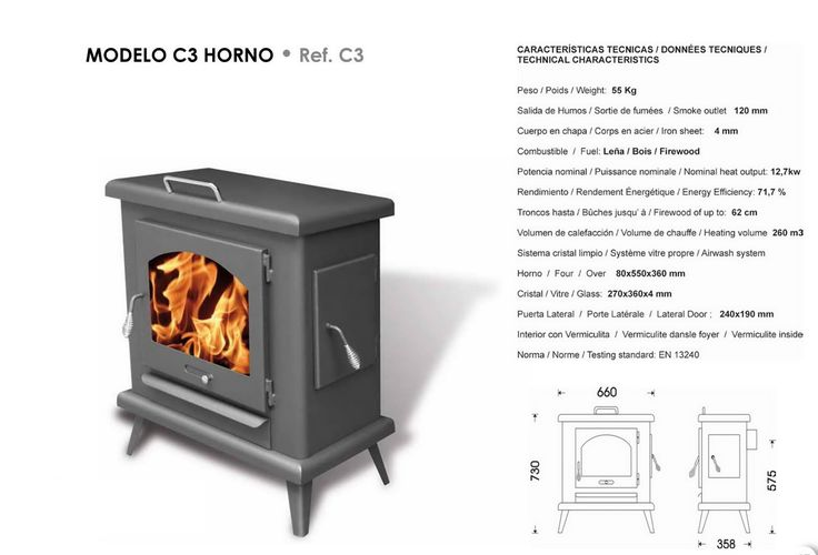 25 best ideas about chimeneas con horno on pinterest - Chimeneas en castellon ...