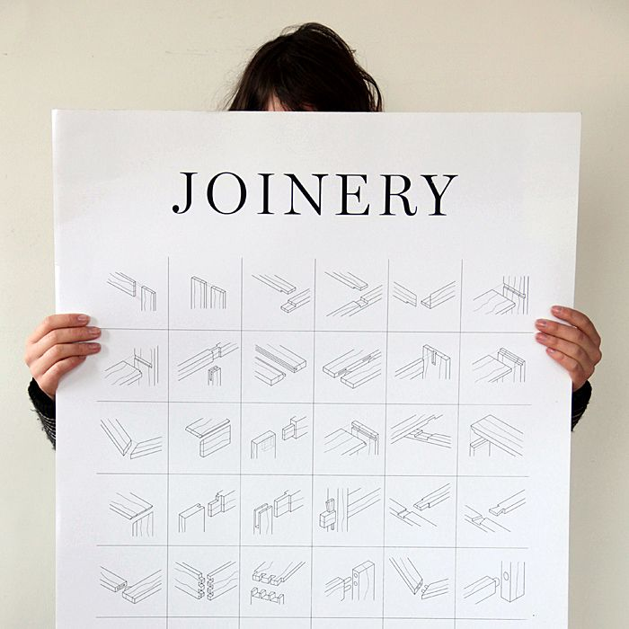 "Joinery Poster    Limited edition screen printed poster designed by Hayes Shanesy and printed by Cryptogramink in Cincinnati, OH.  Reference some of Brush Factory design studio's favorite traditional woodworking joints from this clean, modern poster featuring technical drawings illustrating how mortise and tenons, dovetails, half-laps and dozens more traditional woodworking joints go together. It is printed on heavy French paper stock and measures 26"" x 42"""