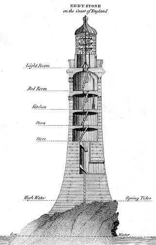 John Smeaton's rebuilt version of the Eddystone Lighthouse, 1759. This represented a great step forward in lighthouse design.