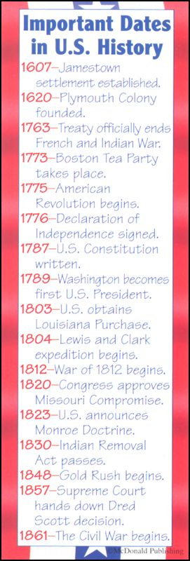 Important Dates in US History Bookmark | Main photo (Cover)