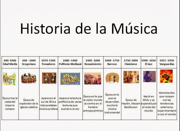 Imagen relacionada | Musica, Aula de música y Linea del