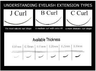 Individual Eyelash Extension curl types