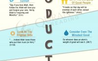 Muslim guide to youth