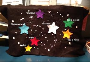 During the coldest time each year the Matariki star cluster comes rising up for the first time in the eastern sky. This occurrencemarks the beginning of an important time of year – the Māori New Year.  In this series of blogs, Te Papa Educationhopes tointroduce you toeach of the sevenmembers of this star whānau, from the…
