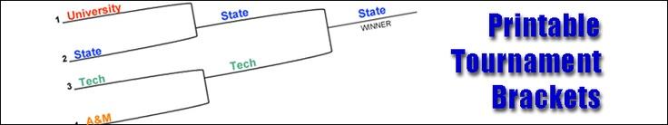 Tournament design