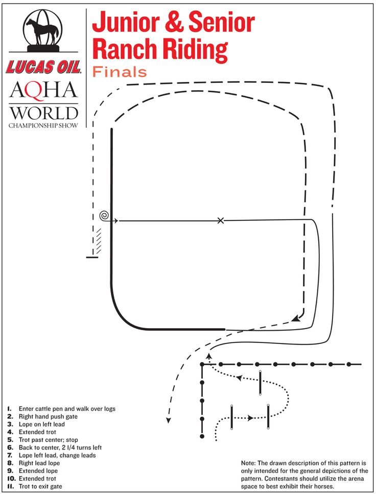 Junior and senior ranch riding finals pattern for the 2015 Lucas Oil AQHA World Championship Show