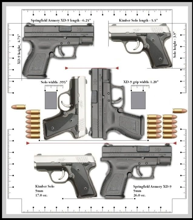 49 best images about Handgun on Pinterest