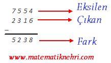 # Toplama İşlemi (+) sembolü ile gösterilir. # Toplama İşlemi yapılırken aynı Basamak adına sahip sayılar alt alta yazılır. # Toplama işlemi Birler basamağından yani sağ taraftan başlar.Alt alta olan sayılar toplanır çıkan sonuç alta yazılır.