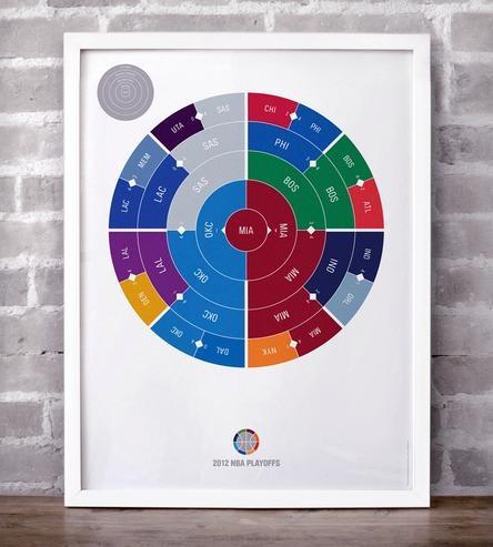 NBA bracket print ---- NBA Basketball 2012 Print by Champions Ring