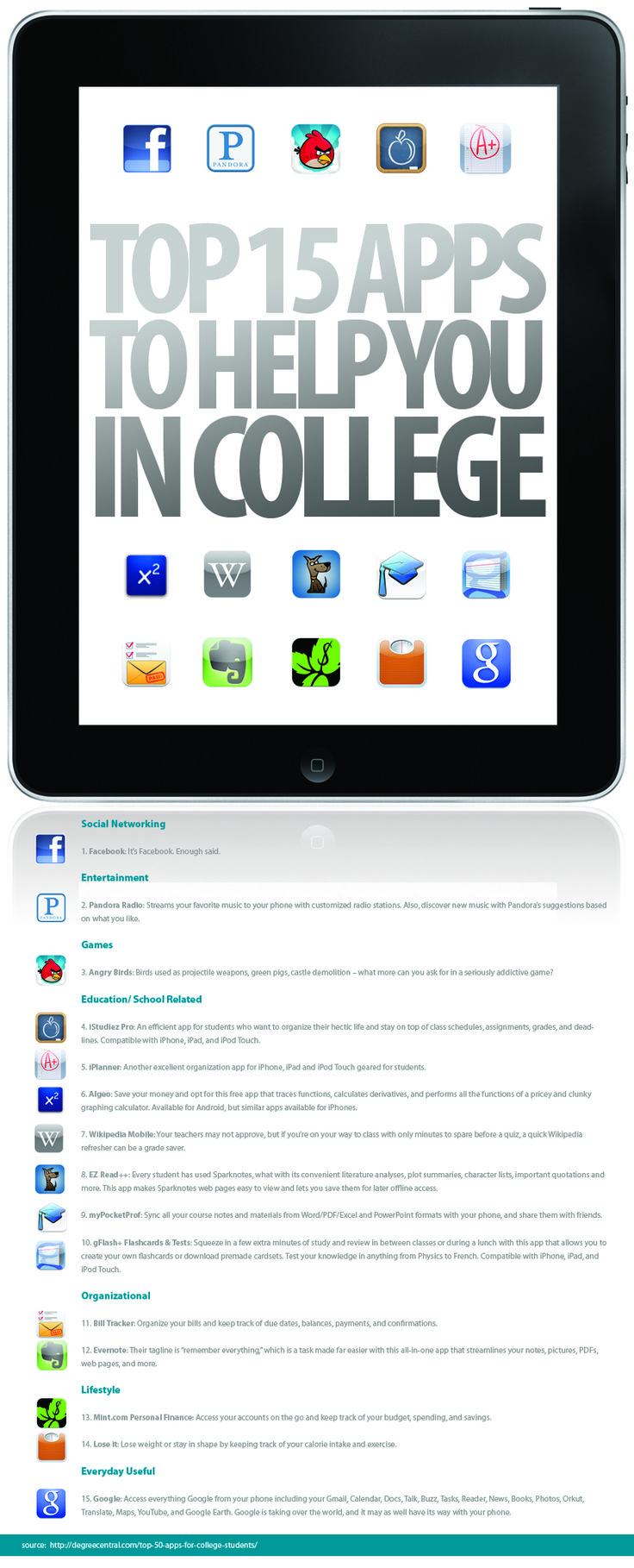 The Top 15 iOS Apps For College Students--Bulletin Board?