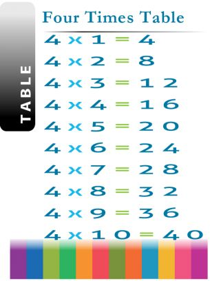 31 best Math & More! images on Pinterest