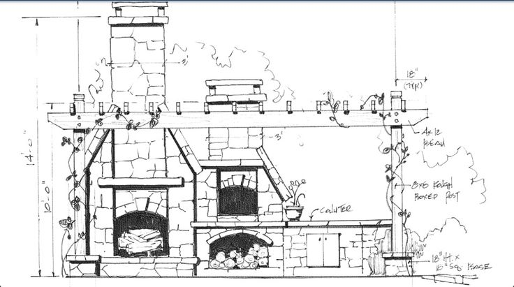 Outdoor fireplace and pizza oven. The plan.
