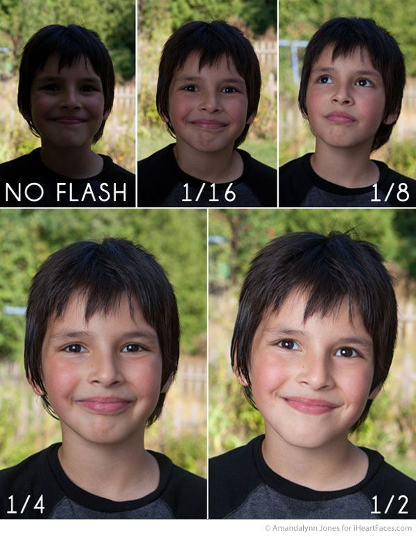 Off Camera Flash Basics - Photography Series Tutorial by Amandalynn Jones via iHeartFaces.com