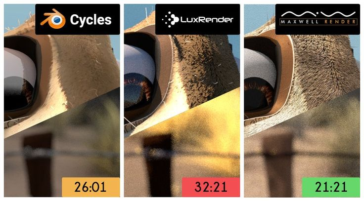 In this article, we put cycles to the test against 5 other render engines that can be used with Blender.