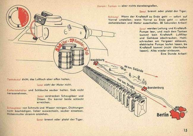 панцер инструкция - фото 4