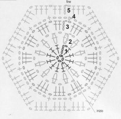 I miei lavori all 39 uncinetto piastrella esagonale schemi - Piastrelle esagonali uncinetto ...