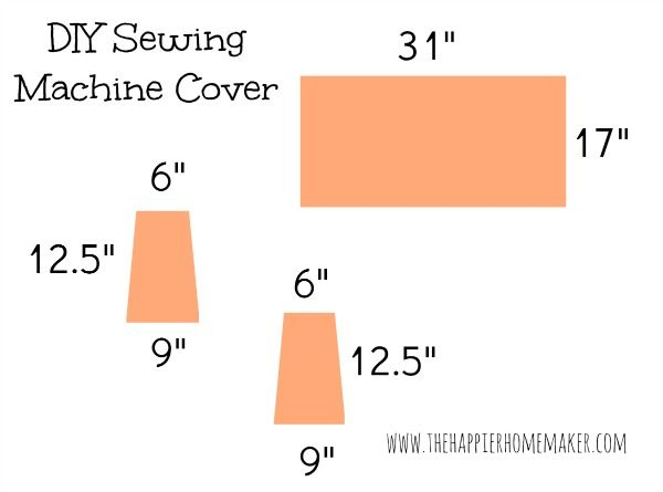 Super Duper Easy DIY Sewing Machine Cover