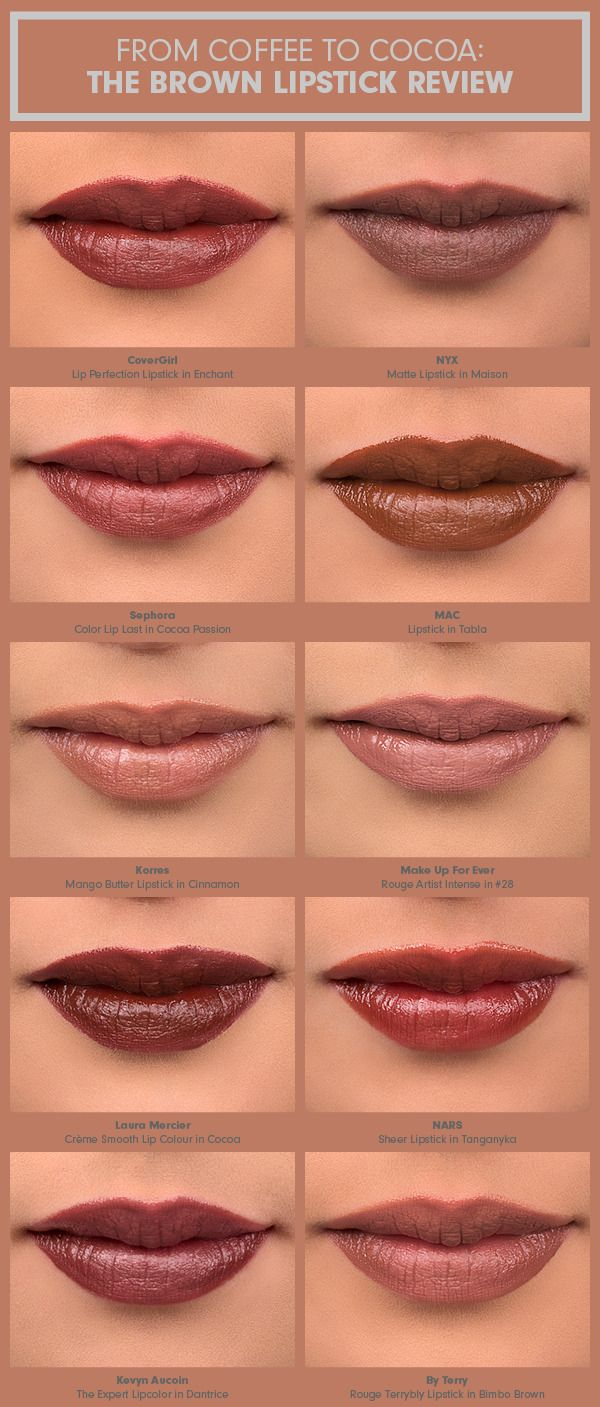 From Coffee to Cocoa: The Brown Lipstick Review. #loving nude lipsticks right now.