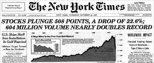 Black Monday, 19th October 1987 the stock market crashed, worse than in 1929: October 1987, Marketing Crash, Marketing Plunging, Black Mondays, Children Time, 80S Flashback, 19Th October, Banners Years, 80 S