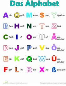 LANGUAGE...... This is a picture of the German Alphabet. It has more than 26 letters. The extra letters are ä, ö, ü and ß. Their W sound like an English V sound. Their V sounds like an F in English.The letter ß will never be at the beginning of a word. To say hello it is hallo it sounds like (hiiii-looooo). To say Bye is Freilos and it sounds like(frilos). Go watch this video on the Alphabet! Start at 36 seconds http://www.youtube.com/watch?v=zgXVPNnerSE