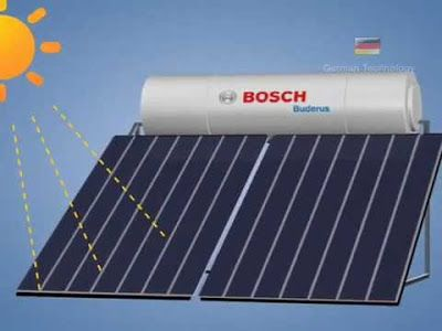The Electric Heater Where Produces Timely Bills Solar Water Heaters And Mobile Chargers Consume