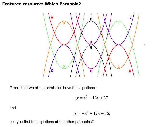 CMEP Parabolas activity