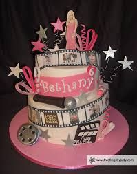 Αποτέλεσμα εικόνας για microphone cakes