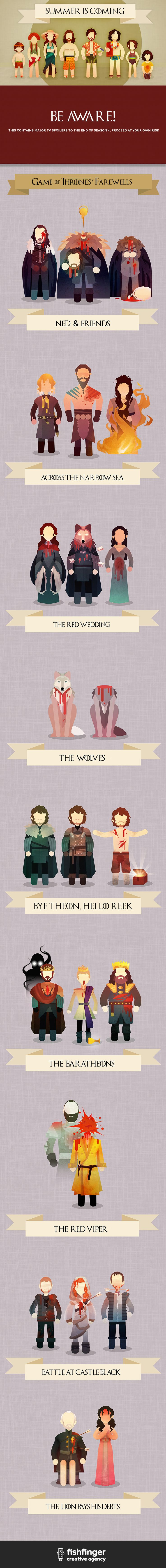 Game of Thrones Farewell Illustrations | Visual.ly