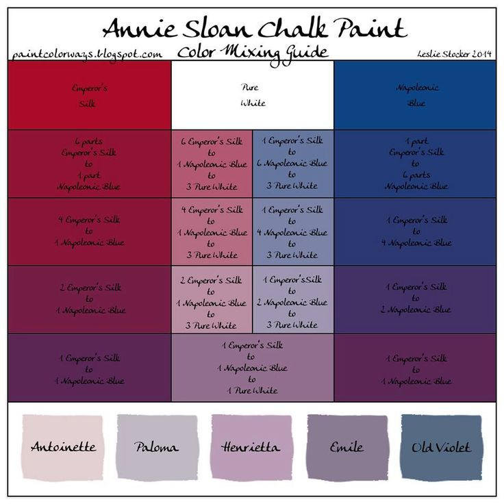 Annie Sloan Chalk Paint Color Mixing Guide. I NEED this!!!