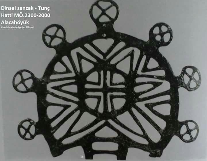 Alacahoyuk Anadolu Medeniyetleri Müzesi Hitit Sanatı