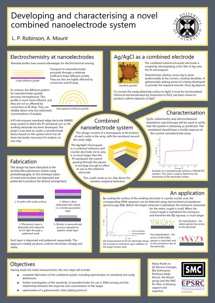 scientific posters powerpoint template