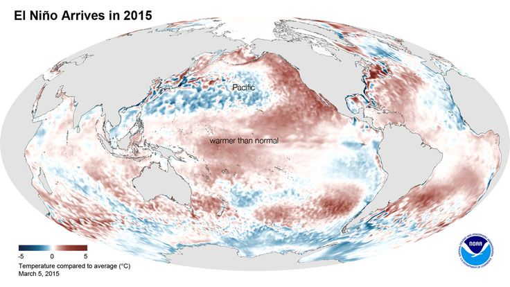 "The National Oceanic and Atmospheric Administration (NOAA) has announced that the long-awaited El Niño has arrived. NOAA's Climate Prediction Center says we now have ""borderline, weak El Niño conditions,"" and there is a ""50-60% chance that El Niño conditions will continue"" through the summer."