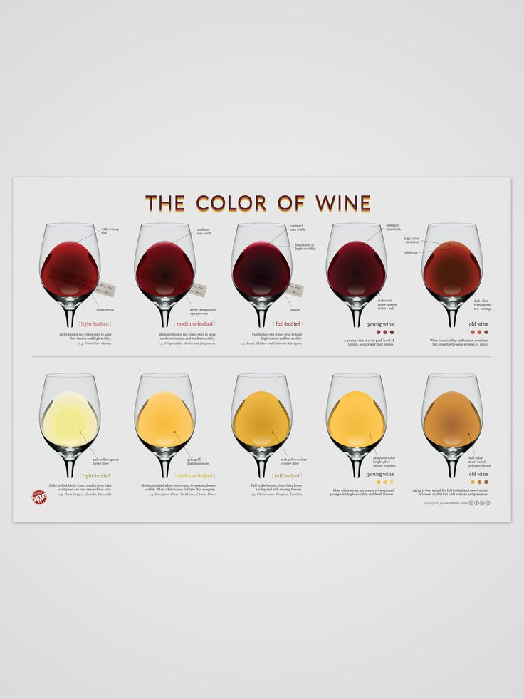 The color of wine
