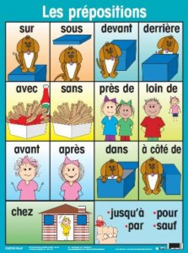 les prépositions ✿ French / Learning French / FSL / learning languages / Spoken French / Speaking French / French Vocabulary ✿ Repin for later!