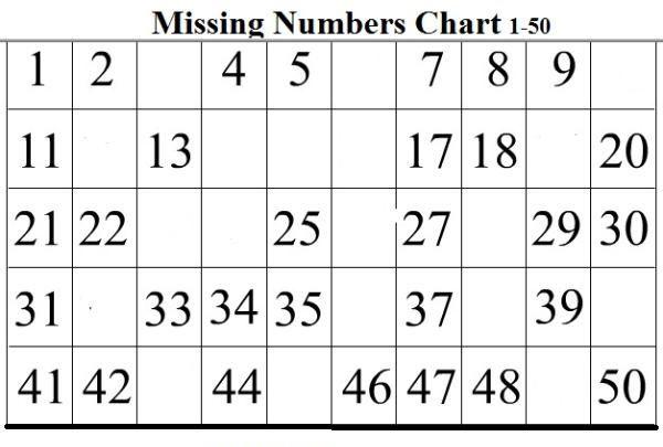 1-50 number chart missing worksheet   math   Pinterest ...
