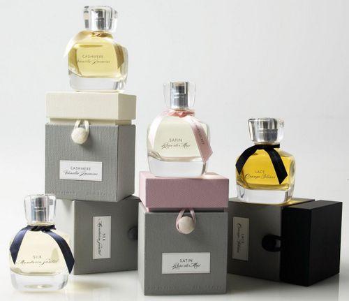 Como fazer perfume – passo a passo