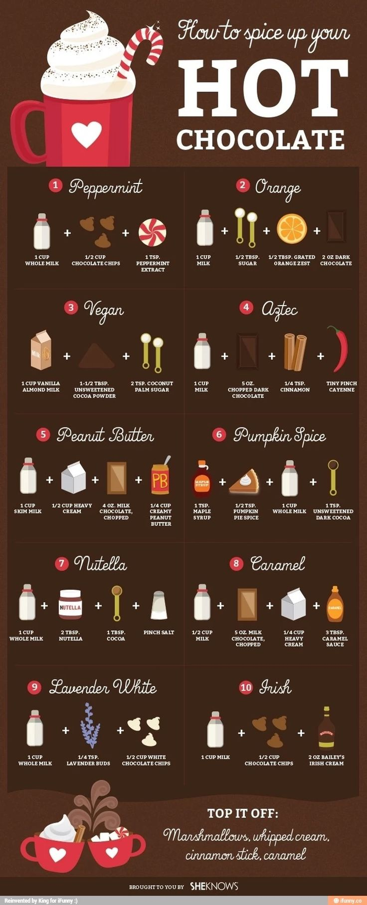 Hot chocolate - flavor ideas