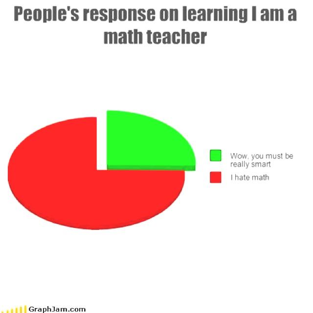 People's response on learning I am a math teacher. http://satprepget800.com/2014/04/28/dr-steves-favorite-math-jokes/