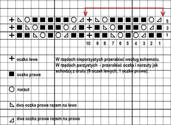 estońskie wzory szali - Szukaj w Google